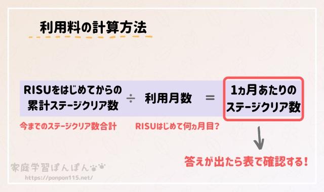 RISU算数の料金を解説